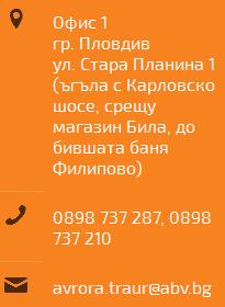 avrora_plovdiv
